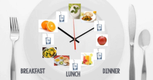 eating time schedule